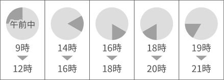 指定可能時間帯の表